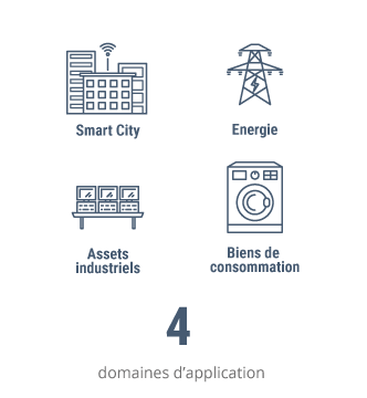 domaines d'application iot